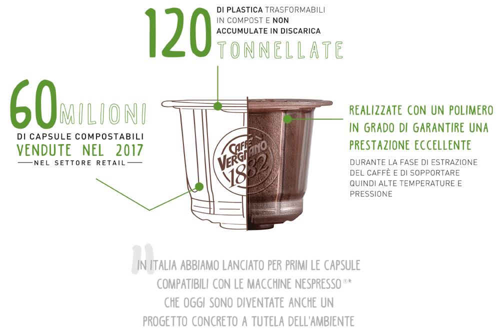 Il caffè che rispetta l'ambiente: le capsule compostabili